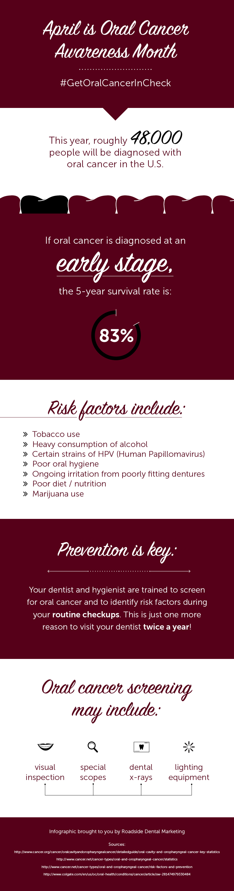 16041 Infographic - Oral Cancer Awareness